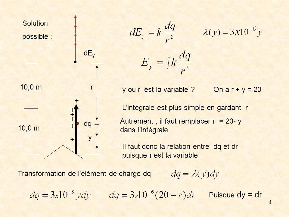 4 y ou r est la variable ? dE y + + + + + + 10,0 m dq Solution possible : r y On a r + y = 20 Lintégrale est plus simple en gardant r Autrement, il fa