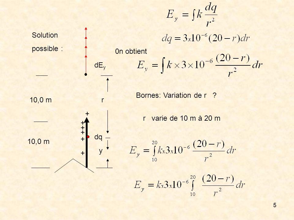 5 dE y + + + + + + 10,0 m dq Solution possible : r y r varie de 10 m à 20 m Bornes: Variation de r ? 0n obtient