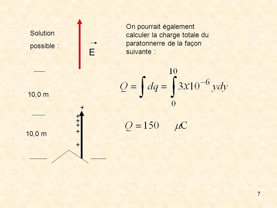 8 dE y + + + + + + 10,0 m dq Solution possible : r y r varie de 10 m à 20 m Variation de r ?
