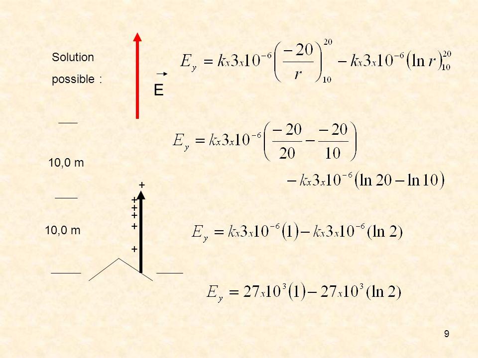 10 + + + + + + 10,0 m Solution possible : Résultat probable : Daprès mes calculs, le champ électrique à 10,0 m au-dessus du paratonnerre est donnée par : E