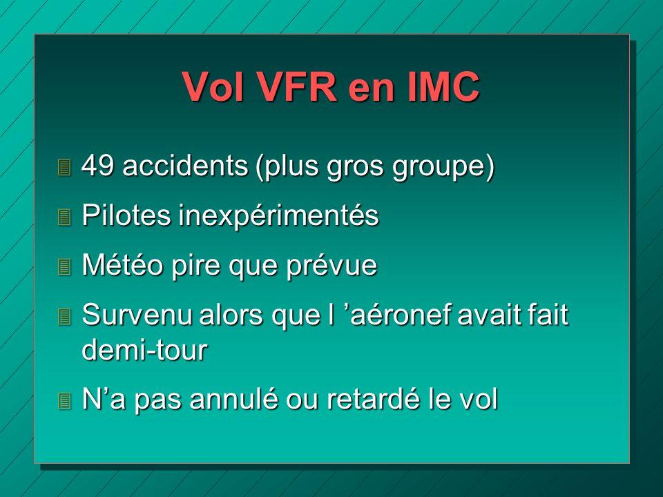 Vol VFR en IMC 3 49 accidents (plus gros groupe) 3 Pilotes inexpérimentés 3 Météo pire que prévue 3 Survenu alors que l aéronef avait fait demi-tour 3