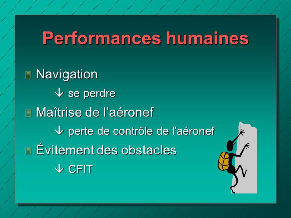 Performances humaines 3 Navigation âse perdre 3 Maîtrise de laéronef âperte de contrôle de laéronef 3 Évitement des obstacles âCFIT