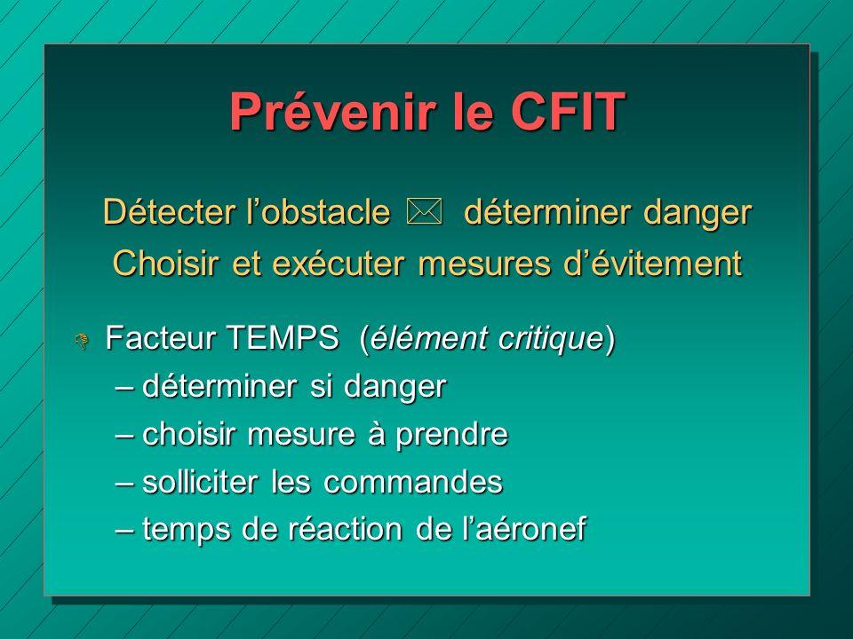 Prévenir le CFIT Détecter lobstacle * déterminer danger Choisir et exécuter mesures dévitement D Facteur TEMPS (élément critique) –déterminer si dange