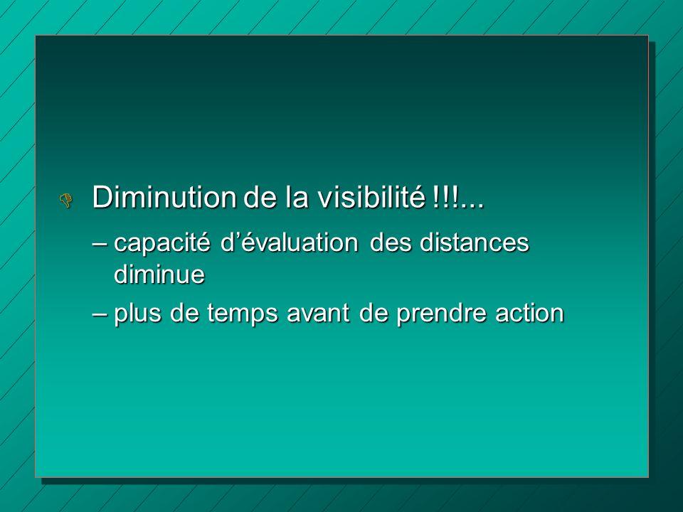 D Diminution de la visibilité !!!... –capacité dévaluation des distances diminue –plus de temps avant de prendre action