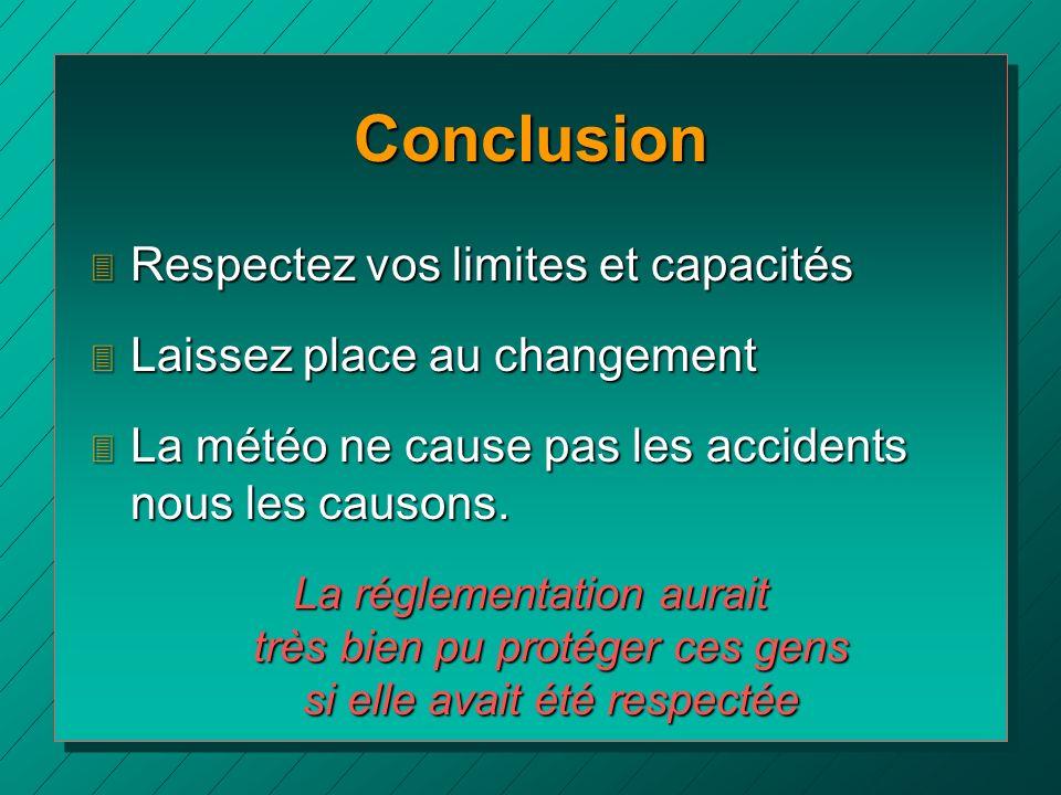 Conclusion 3 Respectez vos limites et capacités 3 Laissez place au changement 3 La météo ne cause pas les accidents nous les causons. La réglementatio