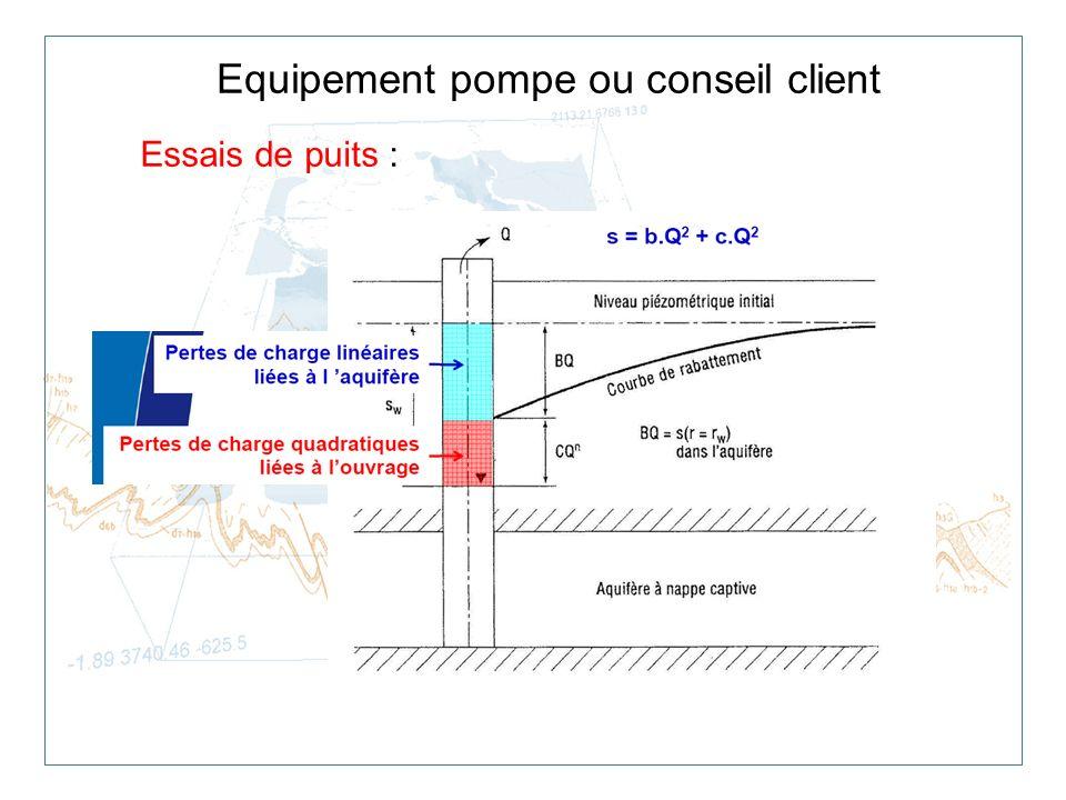 Equipement pompe ou conseil client Règles de base : Faire au moins 3 paliers dune heure Calculer le débit spécifique (Débit divisé par rabattement) Sables très productifs : 10 à 40 m3/h/m Sables peu productifs : 5 à 10 m3/h/m Calcaires : 1 à 10 m3/h/m Karst : > 50 m3/h/m, stabilisation immédiate