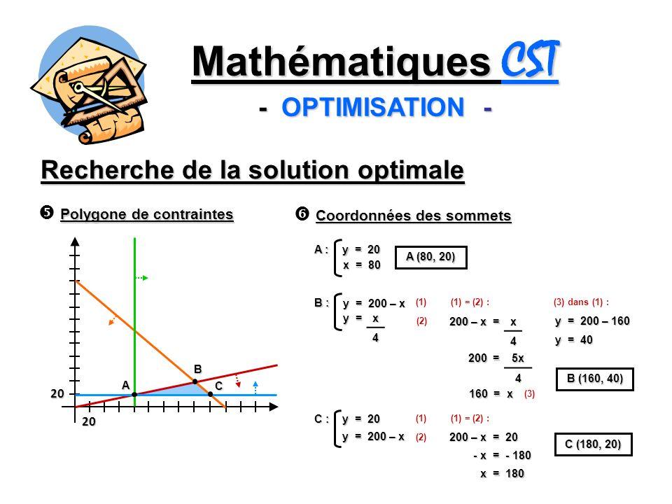 Recherche de la solution optimale Polygone de contraintes 20 20 Coordonnées des sommets A B C A : y = 20 x = 80 A (80, 20) B : y = 200 – x y = x4 (1)