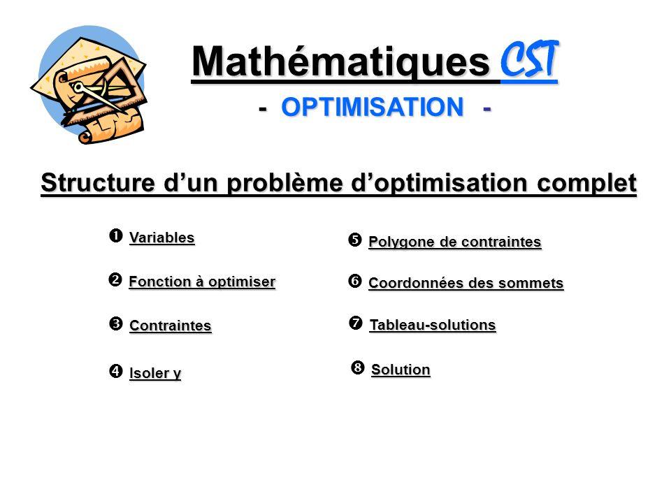 Structure dun problème doptimisation complet Variables Fonction à optimiser Isoler y Polygone de contraintes Contraintes Coordonnées des sommets Table