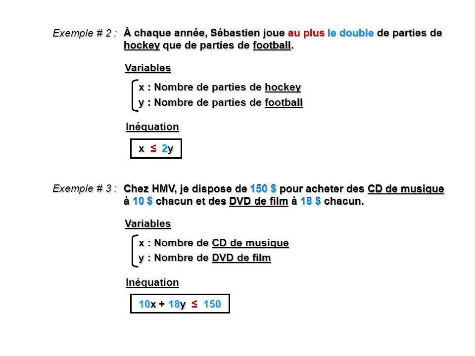 Exemple # 2 : À chaque année, Sébastien joue au plus le double de parties de hockey que de parties de football. x : Nombre de parties de hockey y : No