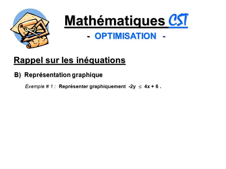 Rappel sur les inéquations B) Représentation graphique Exemple # 1 : Représenter graphiquement -2y 4x + 6. Mathématiques CST - OPTIMISATION -