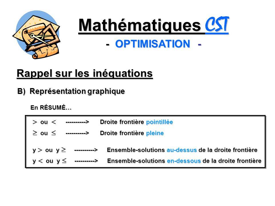 Rappel sur les inéquations B) Représentation graphique En RÉSUMÉ… ou ----------> Droite frontière pointillée ou ----------> Droite frontière pointillé