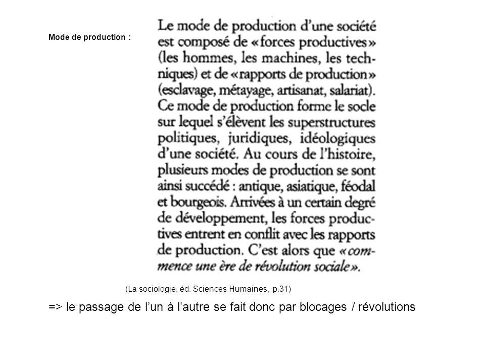 Mode de production : (La sociologie, éd. Sciences Humaines, p.31) => le passage de lun à lautre se fait donc par blocages / révolutions
