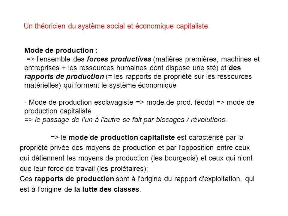 Mode de production : => lensemble des forces productives (matières premières, machines et entreprises + les ressources humaines dont dispose une sté)