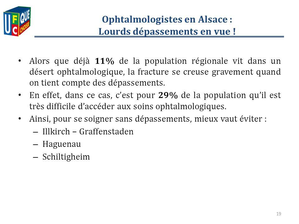 Ophtalmologistes en Alsace : Lourds dépassements en vue .