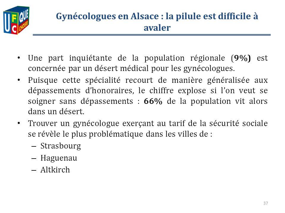 Gynécologues en Alsace : la pilule est difficile à avaler Une part inquiétante de la population régionale (9%) est concernée par un désert médical pour les gynécologues.