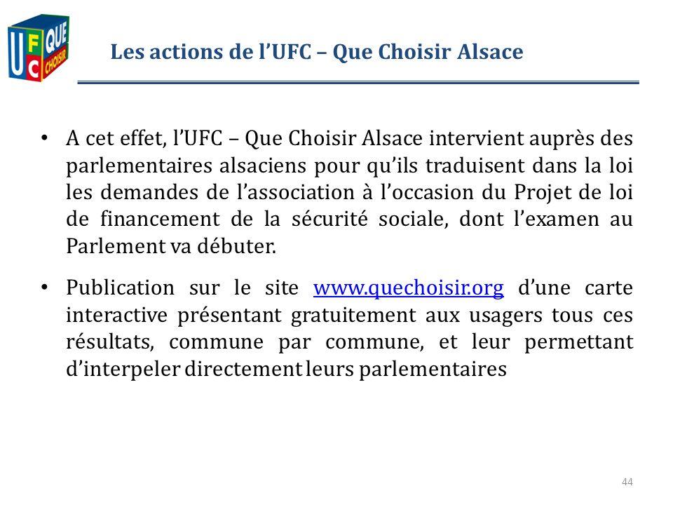 Les actions de lUFC – Que Choisir Alsace A cet effet, lUFC – Que Choisir Alsace intervient auprès des parlementaires alsaciens pour quils traduisent dans la loi les demandes de lassociation à loccasion du Projet de loi de financement de la sécurité sociale, dont lexamen au Parlement va débuter.