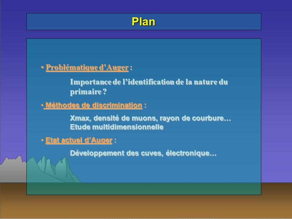 Distribution des Xmax Proton - Fer 10 20 eV vertical Distribution des Xmax à un angle donne et à une énergie donnée Besoin détudier ces distributions à chaque angle et chaque énergie Besoin destimer leffet de la détection sur la discrimination Besoin de quantifier le pouvoir discriminant Outil statistique Outil statistique