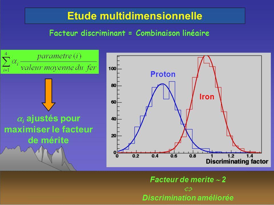 Facteur discriminant = Combinaison linéaire Proton Iron i ajustés pour maximiser le facteur de mérite Facteur de merite 2 Discrimination améliorée Etu