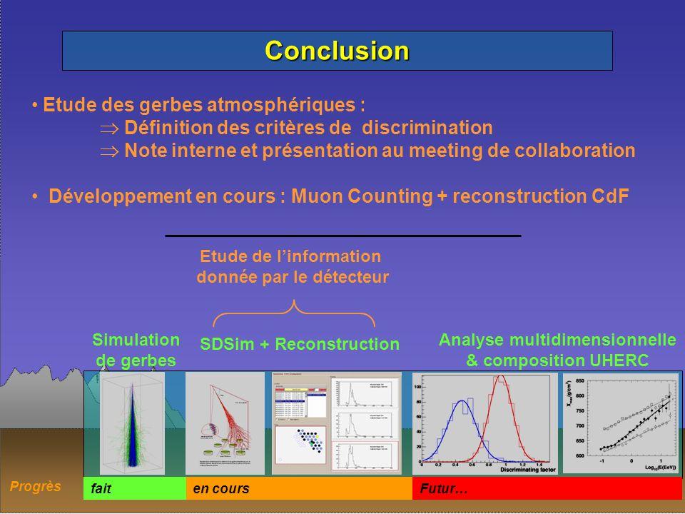 Simulation de gerbes Analyse multidimensionnelle & composition UHERC fait en coursFutur… Progrès SDSim + Reconstruction Conclusion Etude de linformati