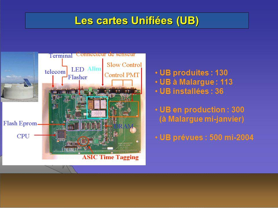 Les cartes Unifiées (UB) UB produites : 130 UB à Malargue : 113 UB installées : 36 UB en production : 300 (à Malargue mi-janvier) UB prévues : 500 mi-