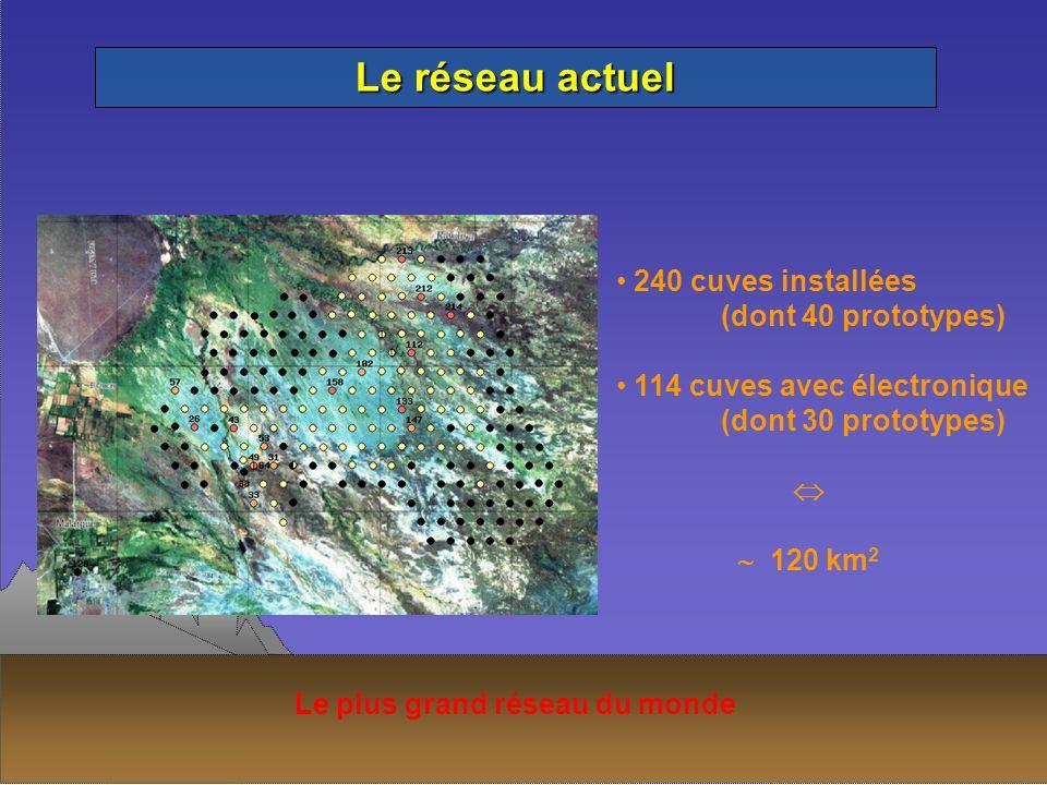 Le réseau actuel 240 cuves installées (dont 40 prototypes) 114 cuves avec électronique (dont 30 prototypes) 120 km 2 Le plus grand réseau du monde