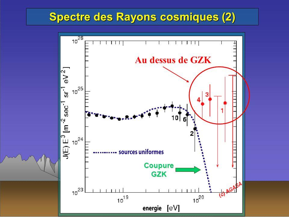 Au dessus de GZK CoupureGZK Spectre des Rayons cosmiques (2)