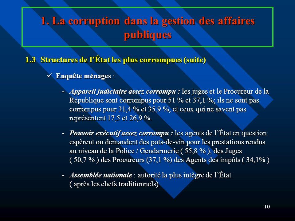 9 1. La corruption dans la gestion des affaires publiques 1.3Structures de lÉtat les plus corrompues (suite) -Assemblée nationale peu corrompue : note