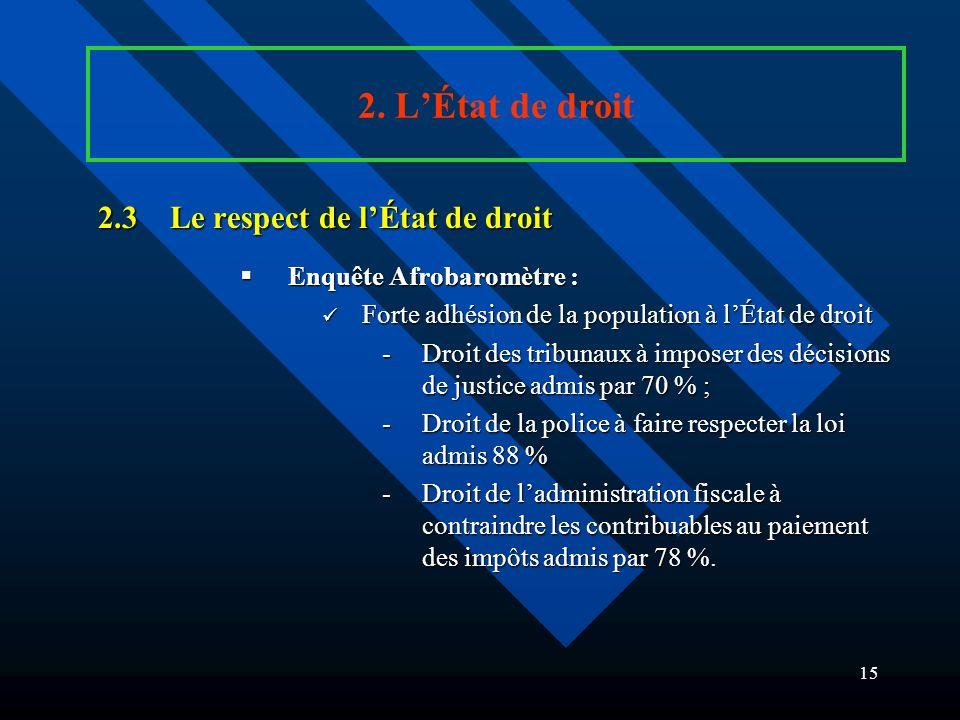 14 2. LÉtat de droit 2.2 La structure et indépendance des organisations de surveillance.