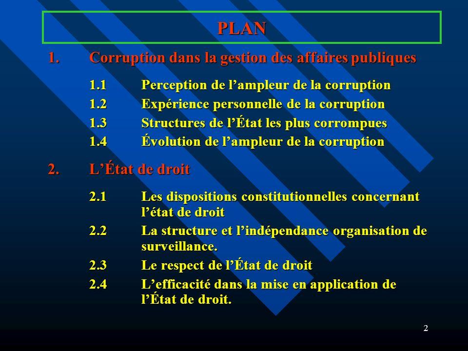 1 Séminaire international sur la gouvernance au Mali Juin 2004 Juin 2004 Konimba SIDIBE