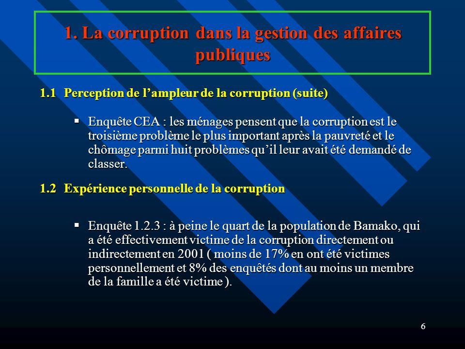 5 1. La corruption dans la gestion des affaires publiques 1.1Perception de lampleur de la corruption Enquête 1.2.3 : 89 % pensent que la corruption es