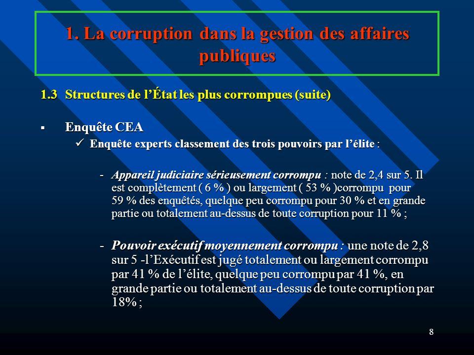 7 1. La corruption dans la gestion des affaires publiques 1.2Expérience personnelle de la corruption (suite) Enquête Afrobaromètre : à diverses occasi