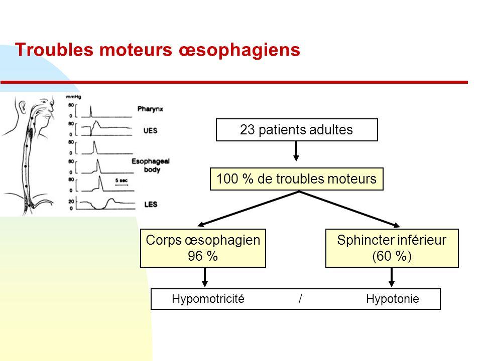 Troubles moteurs œsophagiens 23 patients adultes 100 % de troubles moteurs Corps œsophagien 96 % Sphincter inférieur (60 %) Hypomotricité / Hypotonie