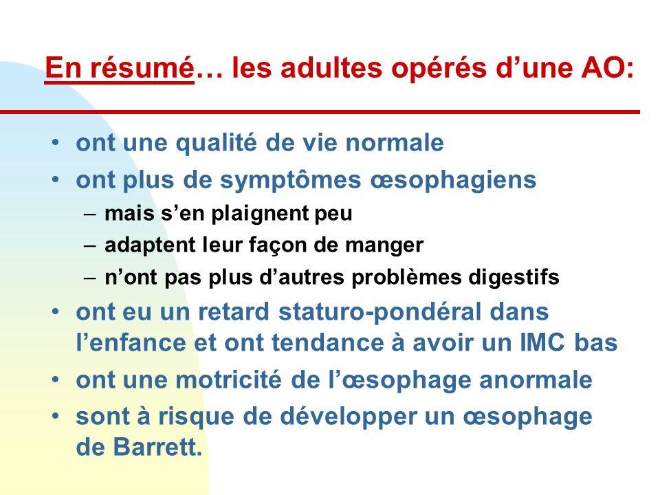 En résumé… les adultes opérés dune AO: ont une qualité de vie normale ont plus de symptômes œsophagiens –mais sen plaignent peu –adaptent leur façon de manger –nont pas plus dautres problèmes digestifs ont eu un retard staturo-pondéral dans lenfance et ont tendance à avoir un IMC bas ont une motricité de lœsophage anormale sont à risque de développer un œsophage de Barrett.