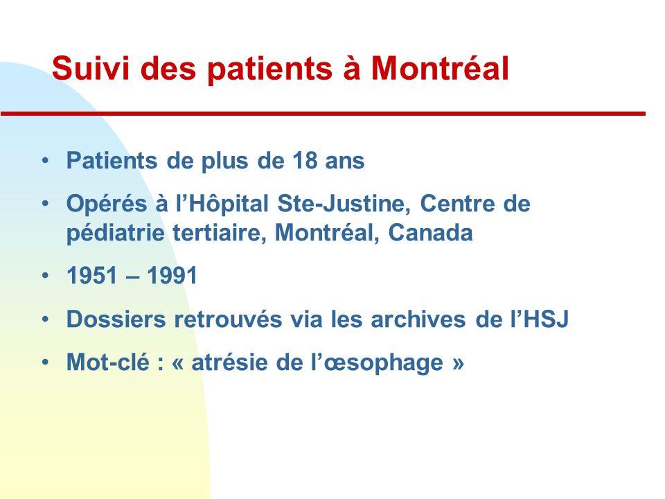 Suivi des patients à Montréal Patients de plus de 18 ans Opérés à lHôpital Ste-Justine, Centre de pédiatrie tertiaire, Montréal, Canada 1951 – 1991 Dossiers retrouvés via les archives de lHSJ Mot-clé : « atrésie de lœsophage »