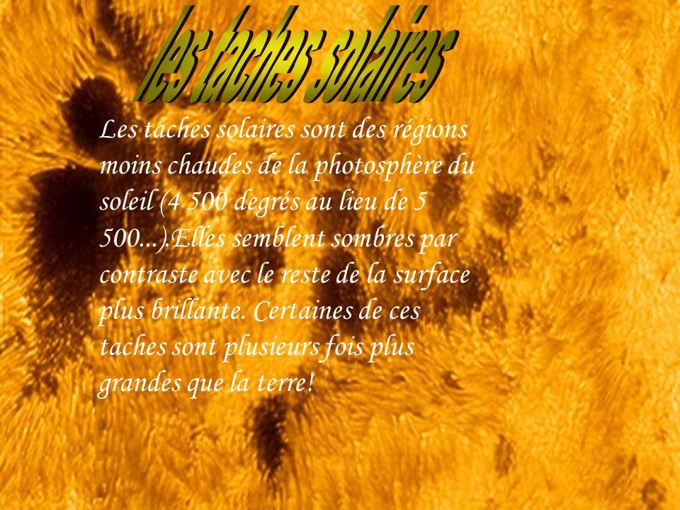 Les taches solaires sont des régions moins chaudes de la photosphère du soleil (4 500 degrés au lieu de 5 500...).Elles semblent sombres par contraste