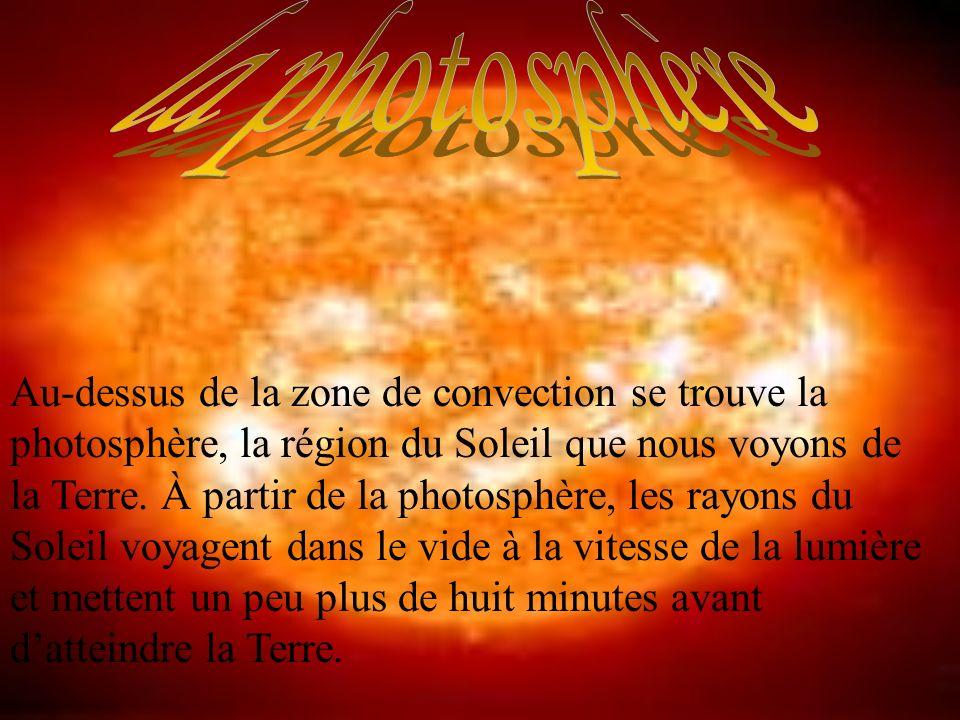 Au-dessus de la zone de convection se trouve la photosphère, la région du Soleil que nous voyons de la Terre. À partir de la photosphère, les rayons d