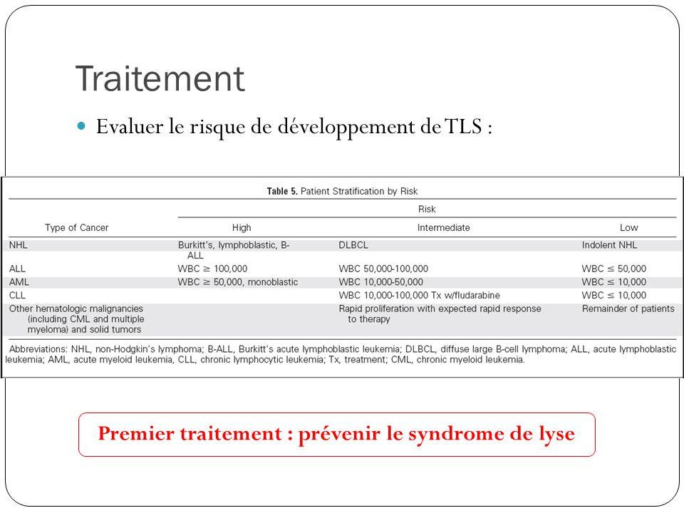 Traitement Evaluer le risque de développement de TLS : ASCO, 2008 Premier traitement : prévenir le syndrome de lyse
