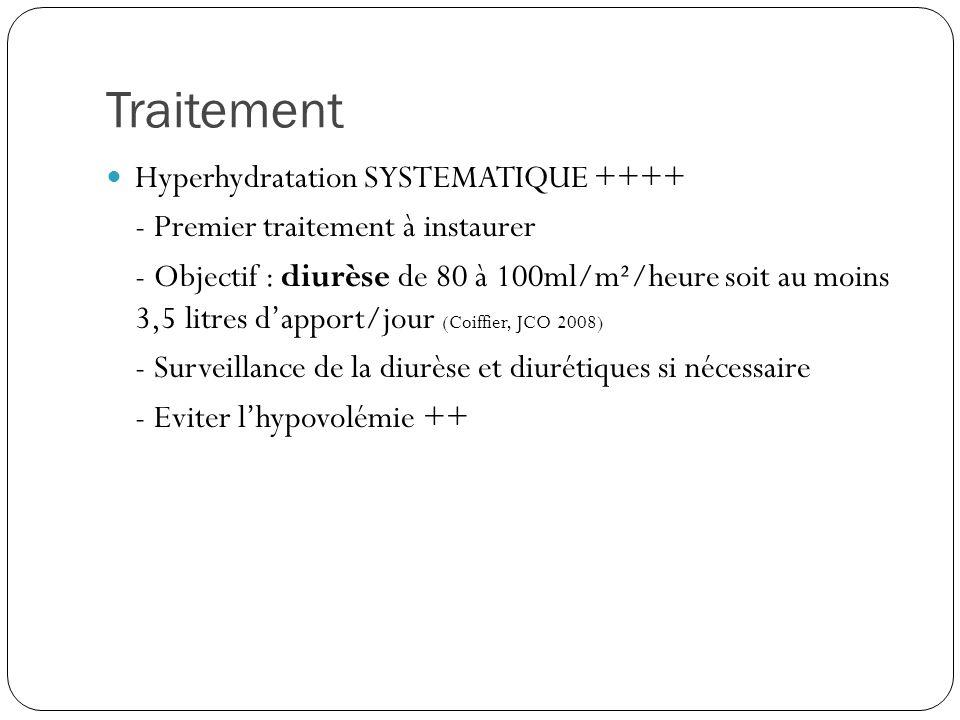 Traitement Hyperhydratation SYSTEMATIQUE ++++ - Premier traitement à instaurer - Objectif : diurèse de 80 à 100ml/m²/heure soit au moins 3,5 litres dapport/jour (Coiffier, JCO 2008) - Surveillance de la diurèse et diurétiques si nécessaire - Eviter lhypovolémie ++