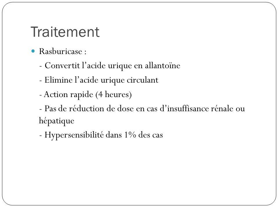 Traitement Rasburicase : - Convertit lacide urique en allantoïne - Elimine lacide urique circulant - Action rapide (4 heures) - Pas de réduction de dose en cas dinsuffisance rénale ou hépatique - Hypersensibilité dans 1% des cas