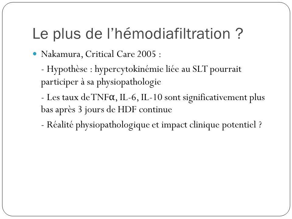 Le plus de lhémodiafiltration ? Nakamura, Critical Care 2005 : - Hypothèse : hypercytokinémie liée au SLT pourrait participer à sa physiopathologie -