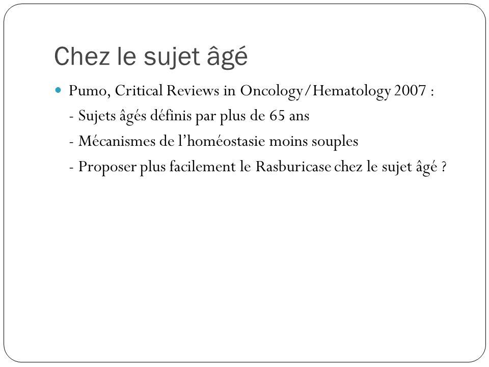 Chez le sujet âgé Pumo, Critical Reviews in Oncology/Hematology 2007 : - Sujets âgés définis par plus de 65 ans - Mécanismes de lhoméostasie moins souples - Proposer plus facilement le Rasburicase chez le sujet âgé ?