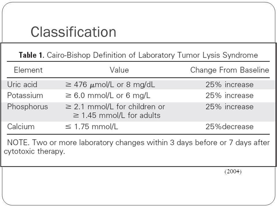 Classification (2004)