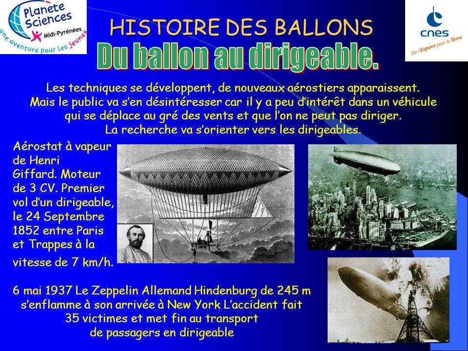 HISTOIRE DES BALLONS La mode sempare du phénomène « ballon »: Voici la robe « ballons » ou les manches « ballons » ! ! 24.11.1793, le Comité de Salut