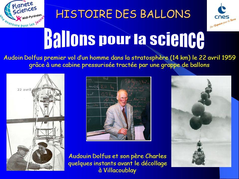 HISTOIRE DES BALLONS Auguste PICCARD monte à 16.000 m en ballon en…1932. Première traversée de latlantique en 1978. Mars 1999 Le Ballon Breitling Orbi