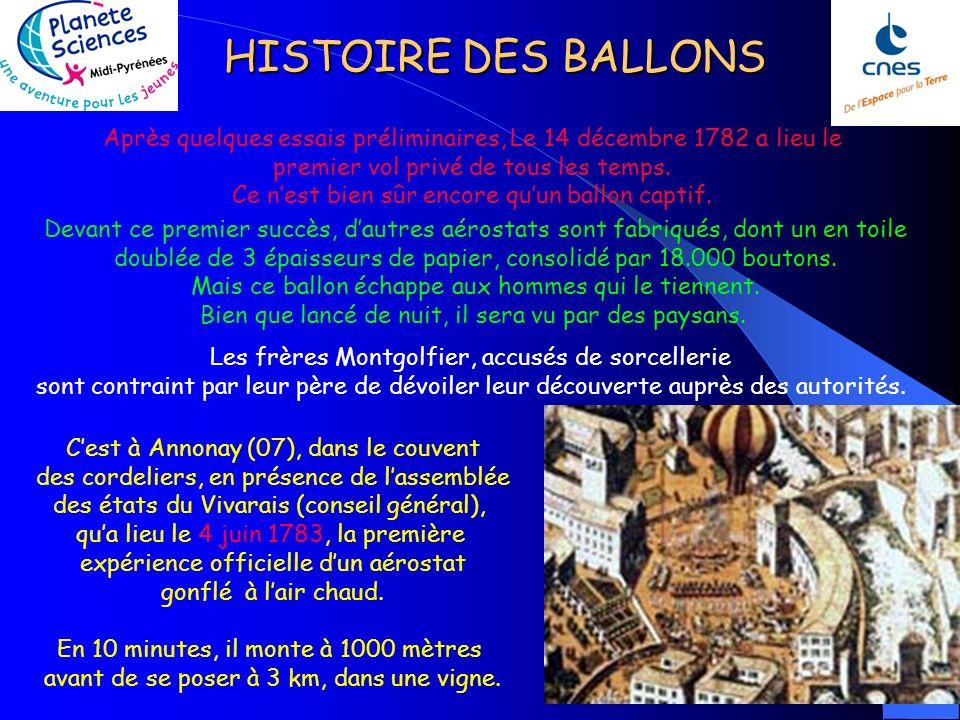 HISTOIRE DES BALLONS Devant ce premier succès, dautres aérostats sont fabriqués, dont un en toile doublée de 3 épaisseurs de papier, consolidé par 18.000 boutons.