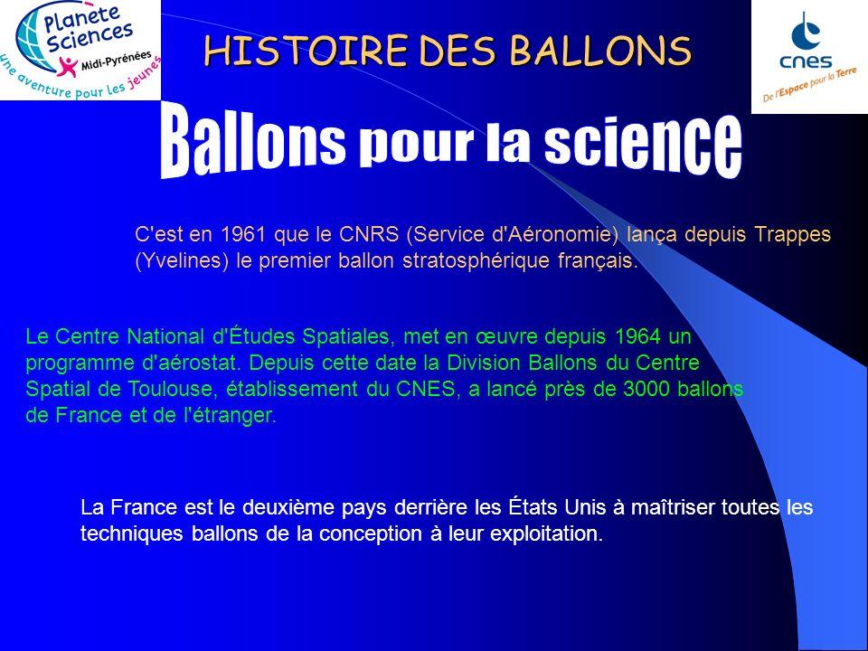 HISTOIRE DES BALLONS Le 22 avril 1959 Audouin Dolfus et son père Charles quelques instants avant le décollage à Villacoublay Audoin Dolfus premier vol