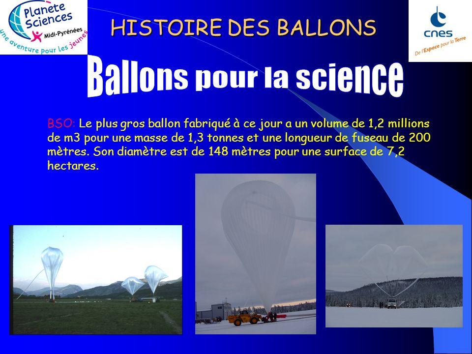 Les ballons permettent d'effectuer des expériences dans presque toutes les disciplines scientifiques : Aéronomie, Aérologie, Astronomie, Astrophysique