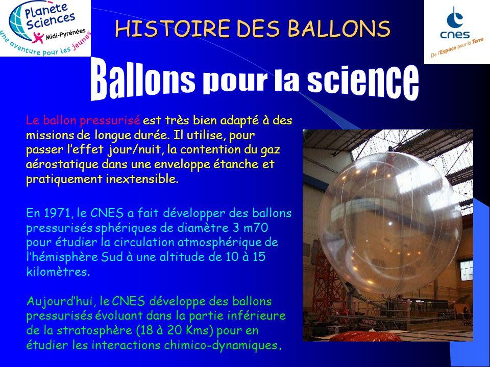 HISTOIRE DES BALLONS BSO: Le plus gros ballon fabriqué à ce jour a un volume de 1,2 millions de m3 pour une masse de 1,3 tonnes et une longueur de fus