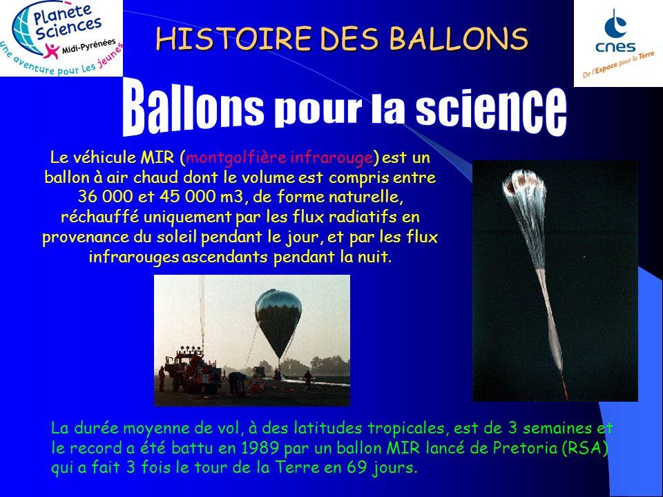 HISTOIRE DES BALLONS Le ballon pressurisé est très bien adapté à des missions de longue durée. Il utilise, pour passer leffet jour/nuit, la contention