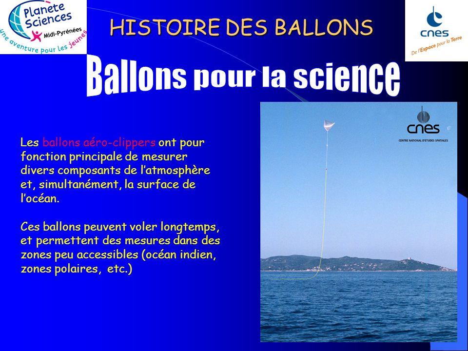 HISTOIRE DES BALLONS